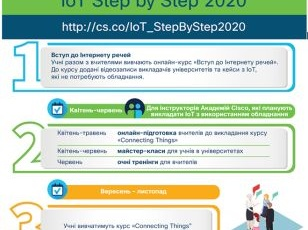ІоТ Step by Step_етапи (1)