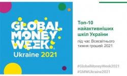 Підведено підсумки Global Money Week 2021. Буковинці – серед найкращих
